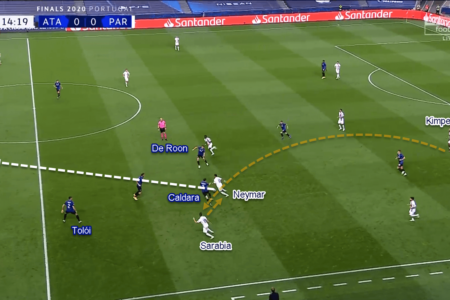 UEFA Champions League 2019/20: Atalanta vs Paris Saint-Germain – Tactical Analysis Tactics