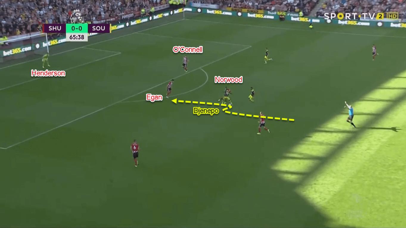 Moussa Djenepo 2019/20 - Scout Report - Tactical Analysis Tactics
