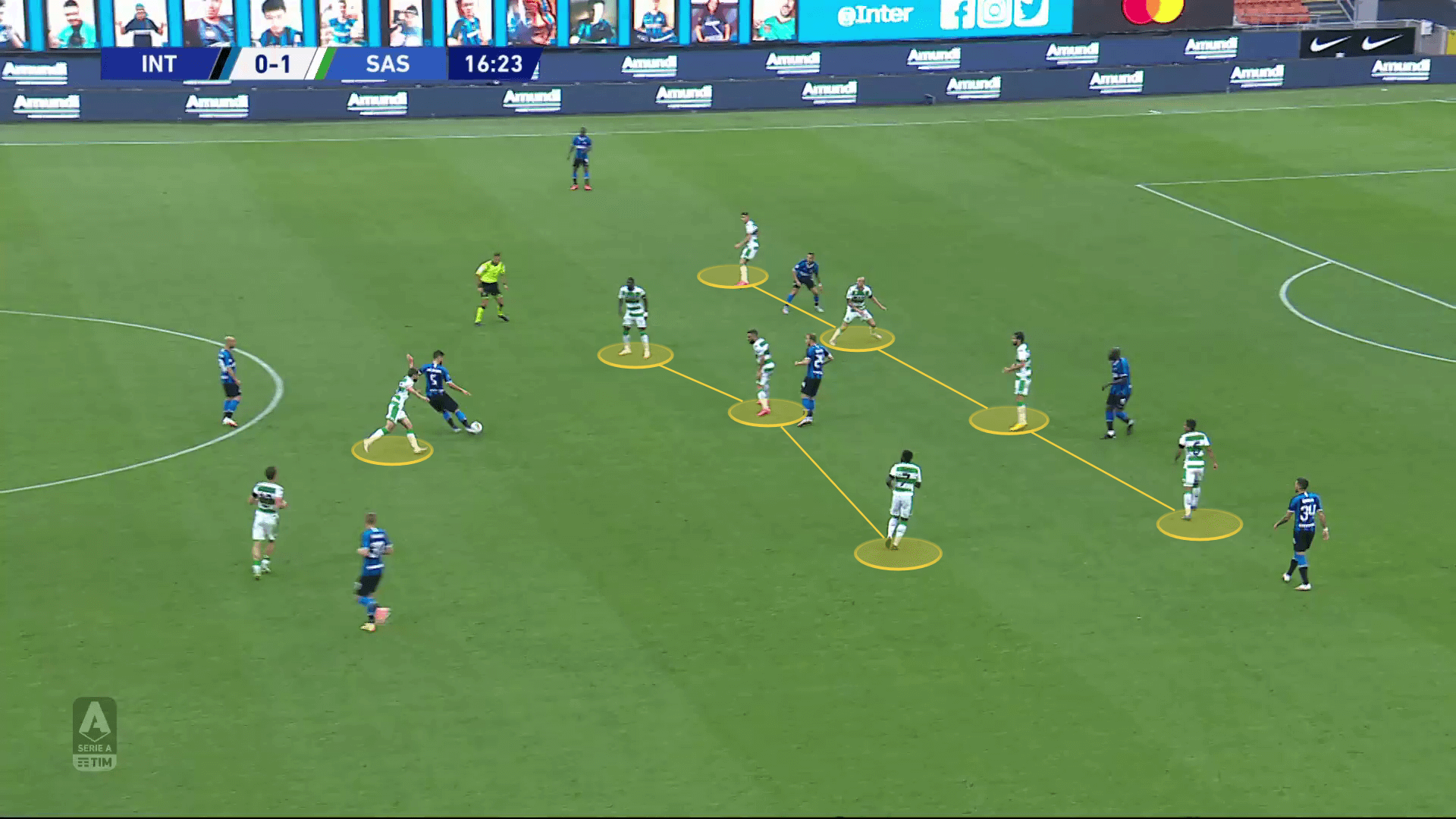 Sassuolo 2020/21: Season preview – scout report tactical analysis tactics