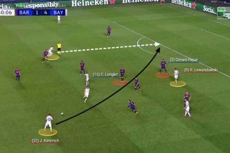 UEFA Champions League: Barcelona vs Bayern Munich - tactical analysis tactics