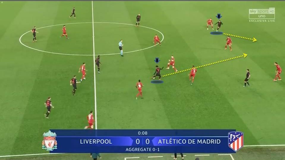 UEFA Champions League 2019/20: RB Leipzig vs Atletico de Madrid - tactical preview tactics