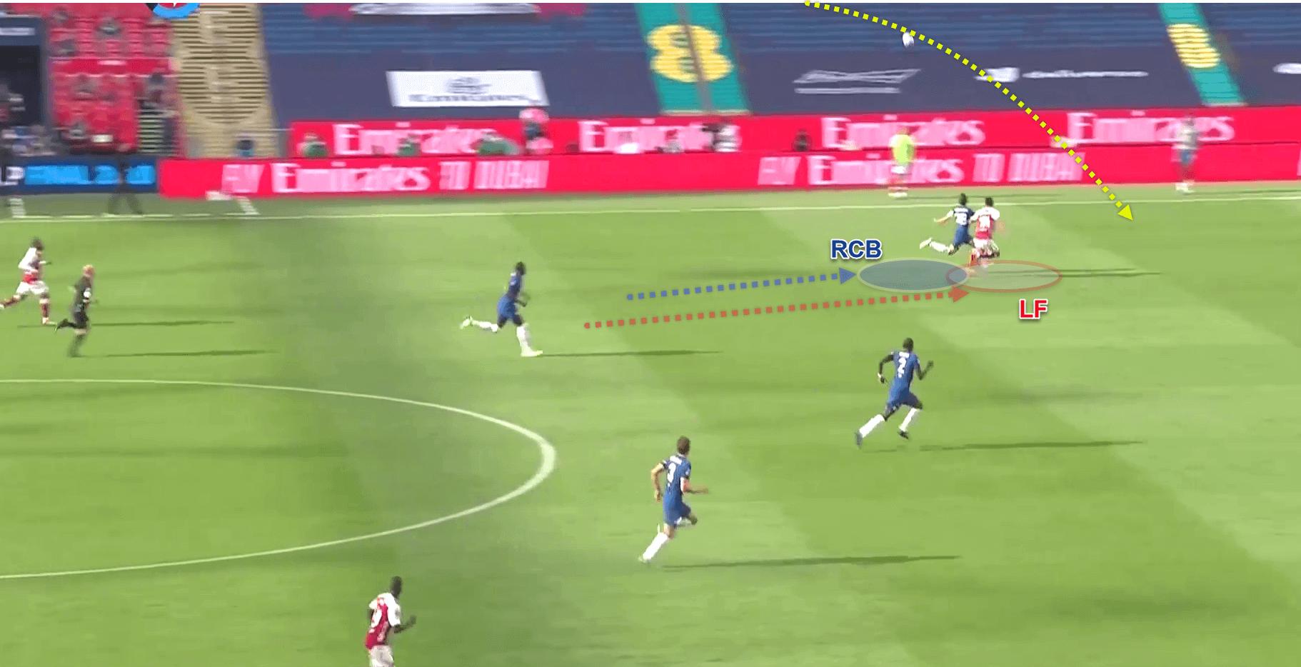 FA Cup 2019/20: Arsenal v Chelsea - tactical analysis - tactics
