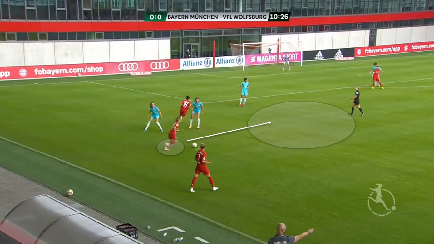 UEFA Women's Champions League 2019/20: Olympique Lyon Feminin vs Bayern Munich - tactical preview tactical analysis tactics