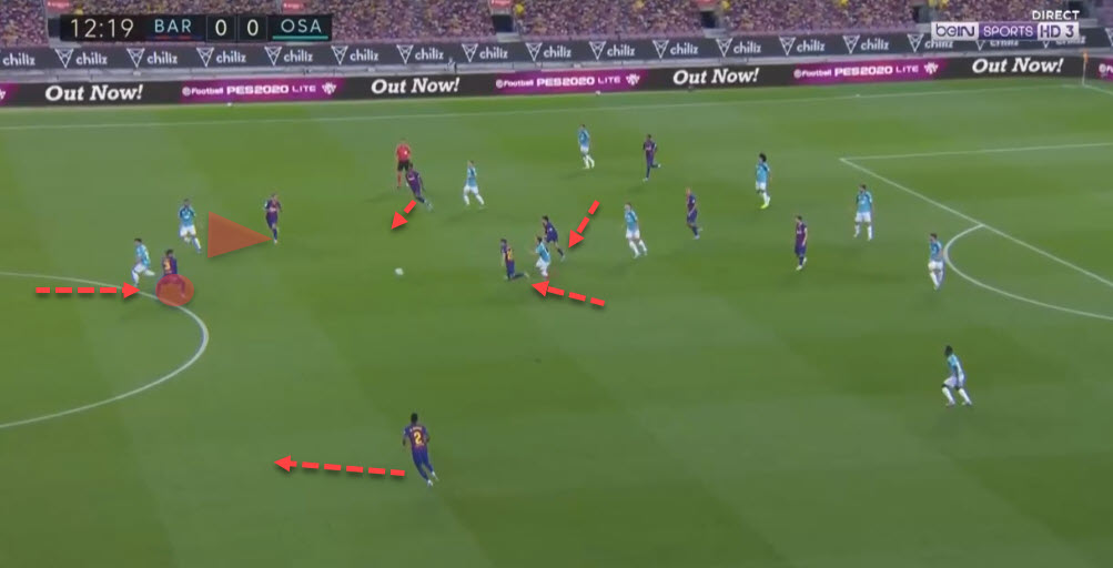UEFA Champions League 2019/20: Barcelona vs Napoli - tactical preview tactics