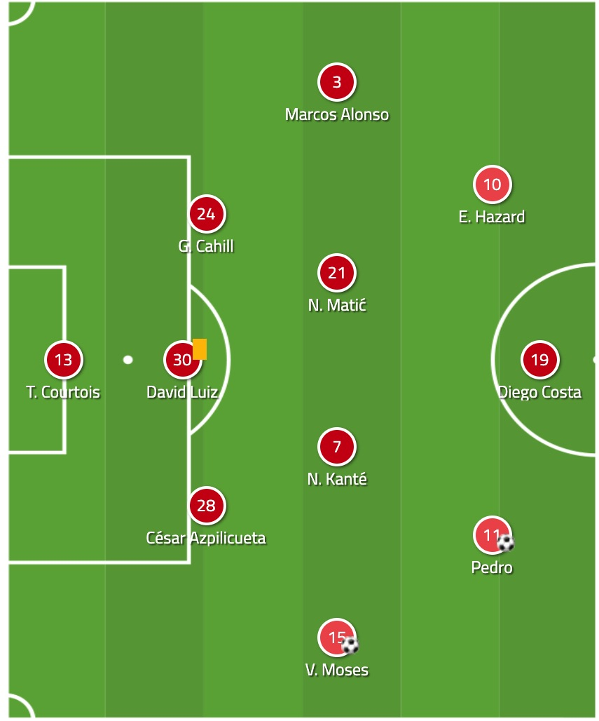 Tactical Theory: The Premier League's secret formation tactical analysis tactics