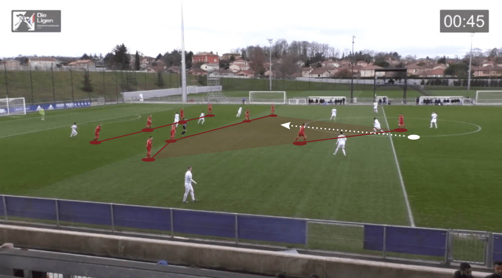 Oumar Solet at RB Salzburg 2020/21 - scout report - tactical analysis tactics