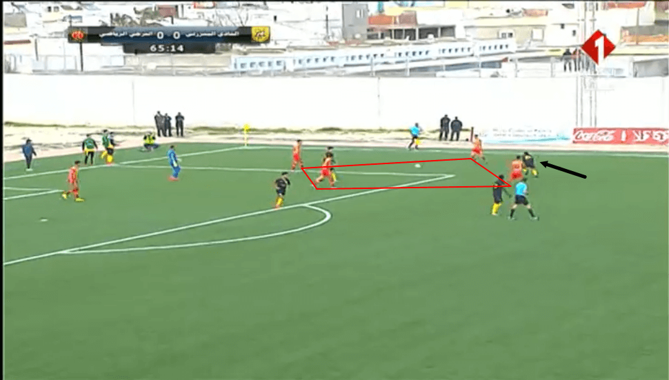 North Africa's standard bearer: Moïne Chaâbani 2019/20 head coach analysis - tactical analysis tactics