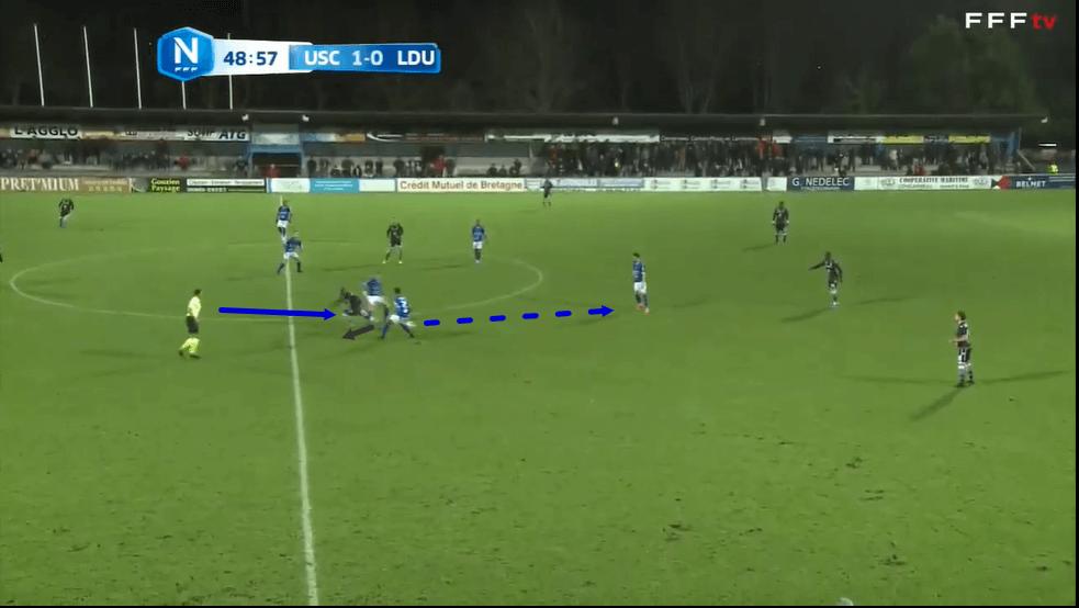 Maxime Bernauer's season with US Concarneau - tactical analysis tactics