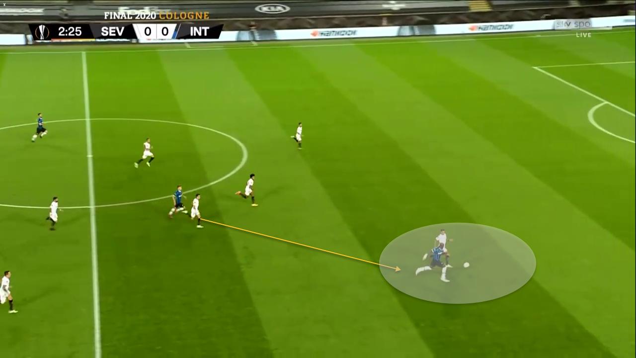 UEFA Europa League 2019/20: Inter Milan vs Sevilla FC – tactical analysis - tactics