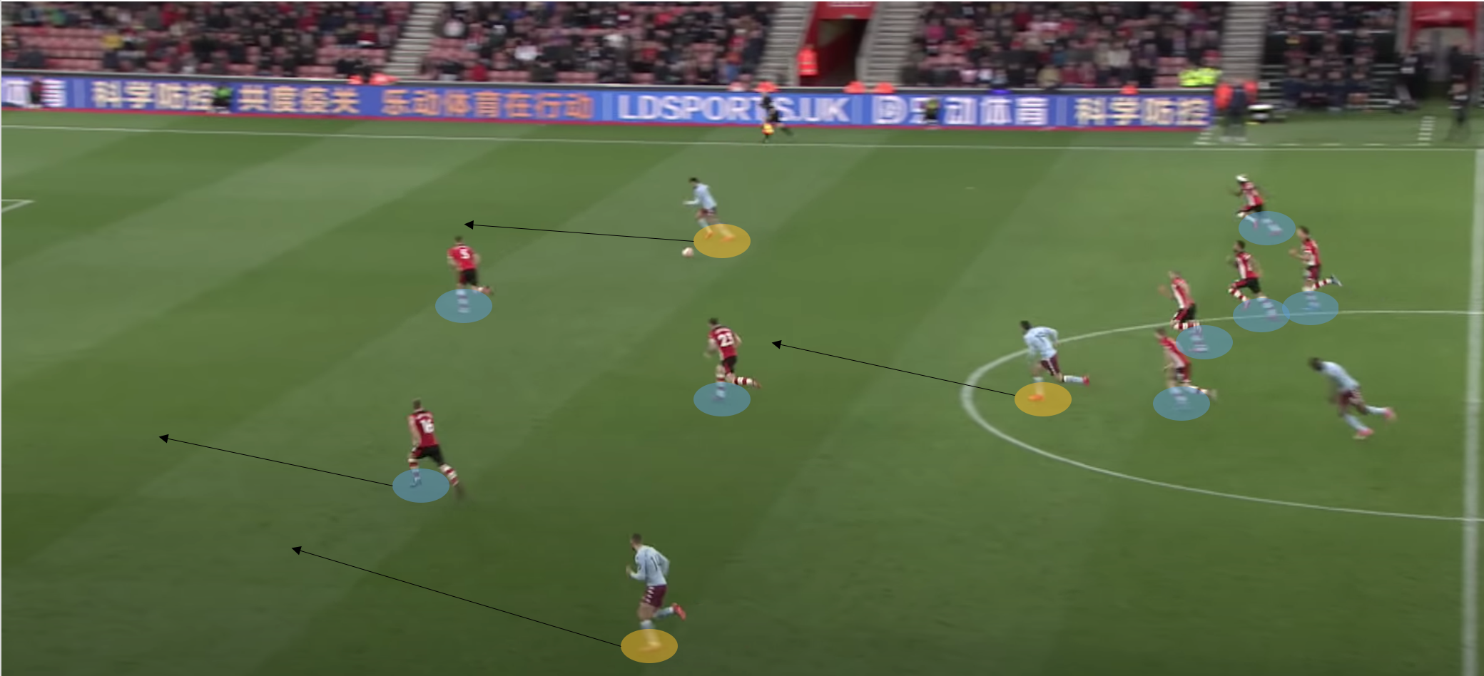 Southampton's playbook: The principles of Hassenhuttl's style of play tactics