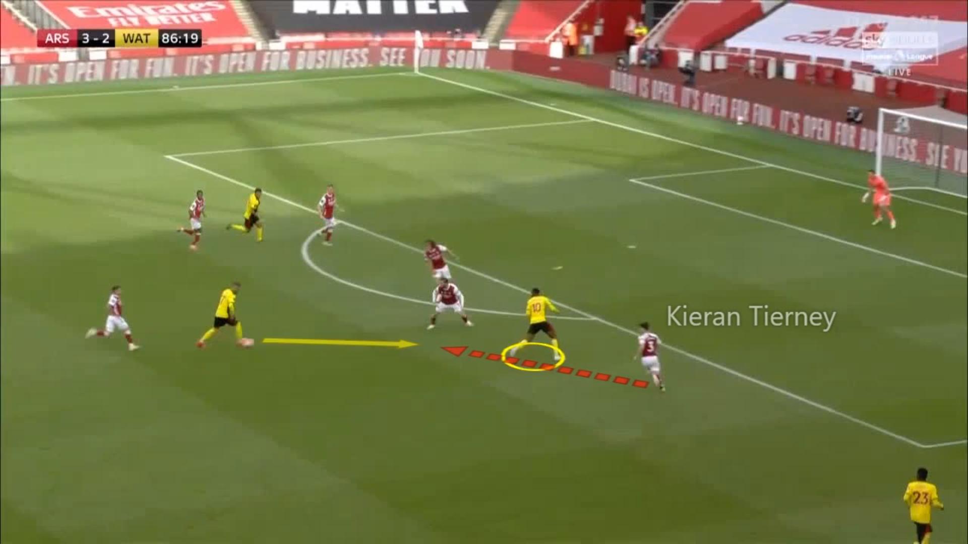 Kieran Tierney at Arsenal FC–A steal deal? - tactical analysis tactics