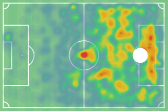Kevin Lasagna 2019/20 - scout report - tactical analysis tactics