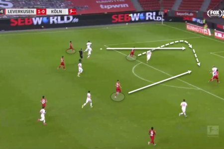 Kai Havertz at Chelsea 2019/20 - scout report tactical analysis tactics