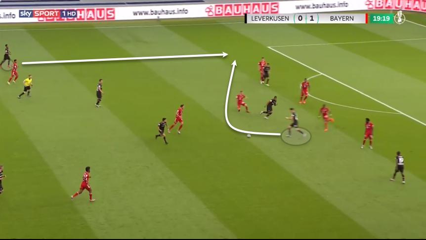 Kai Havertz at Chelsea 2019/20 - scout report tactical analysis tactics