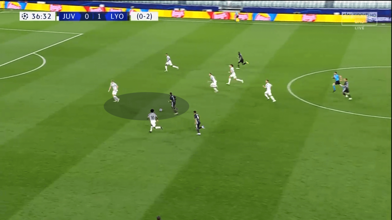 UEFA Champions League 2019/20: Manchester City vs Lyon – tactical preview tactics