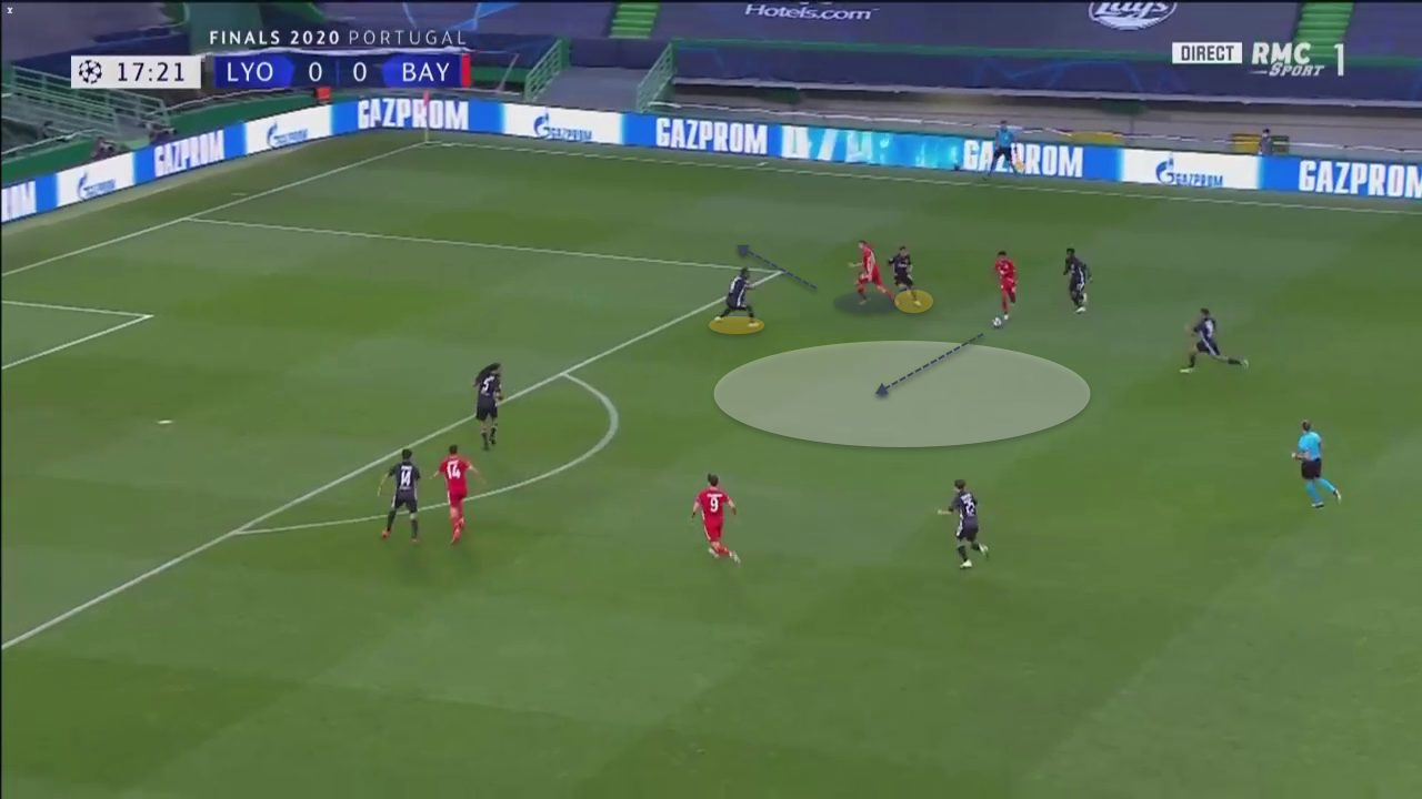 UEFA Champions League 2019/20: PSG vs Bayern Munich- tactical analysis - tactics