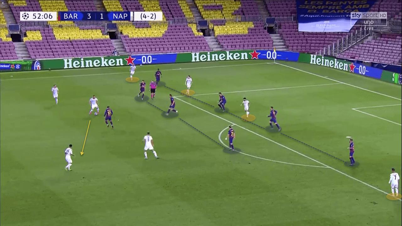 UEFA Champions League 2019/20: Barcelona vs Napoli – tactical analysis - tactical analysis tactics