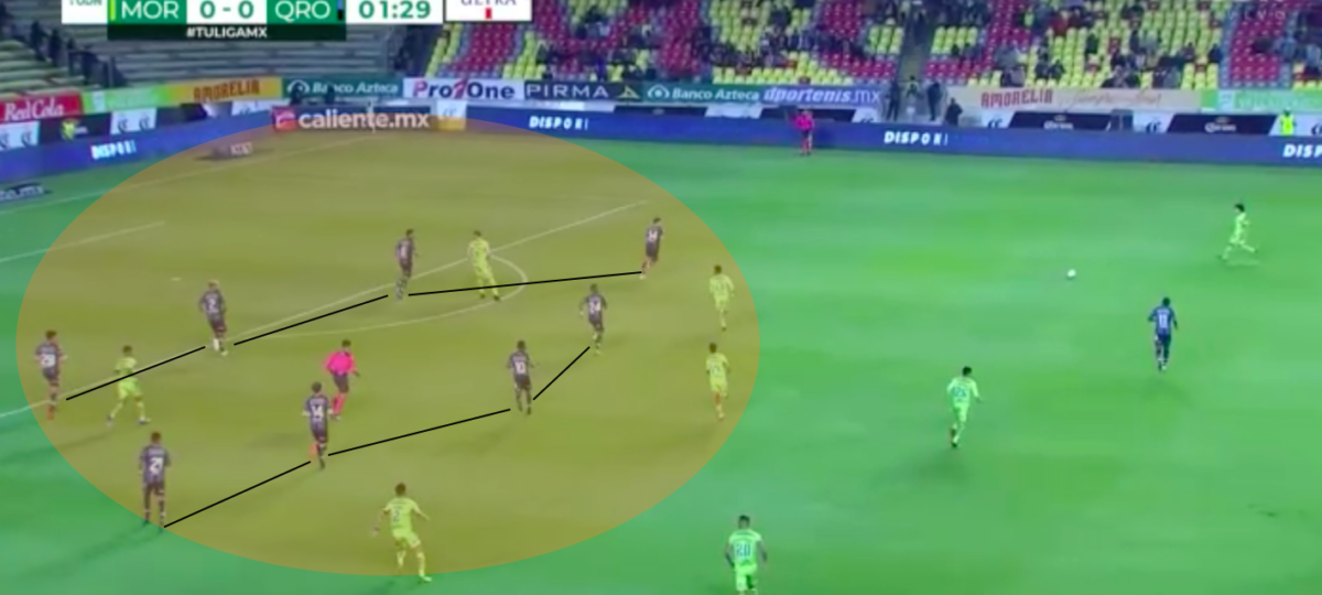 Victor Vucetich at Chivas 2020/21 - tactical analysis tactics