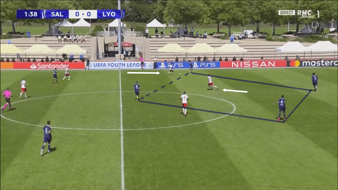 UEFA Youth League 2019/20: RB Salzburg vs Olympique Lyon - tactical analysis tactics
