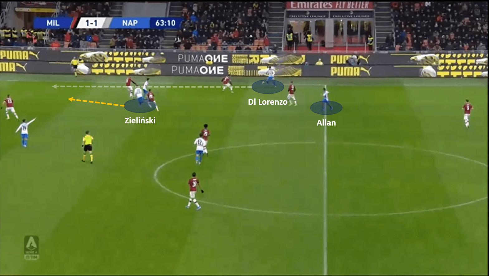 Piotr Zieliński 2019/20 - scout report - tactical analysis tactics