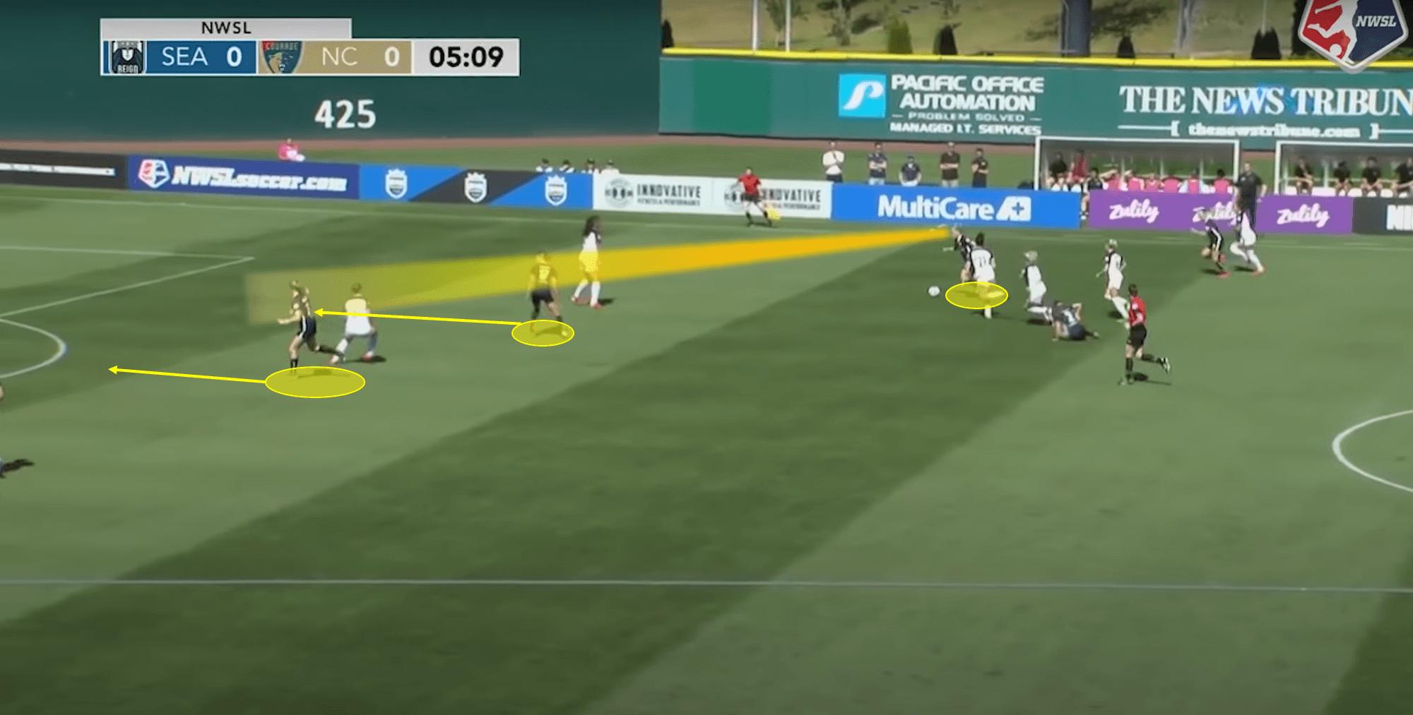 Jess Fishlock 2019/20 - scout report - tactical analysis tactics