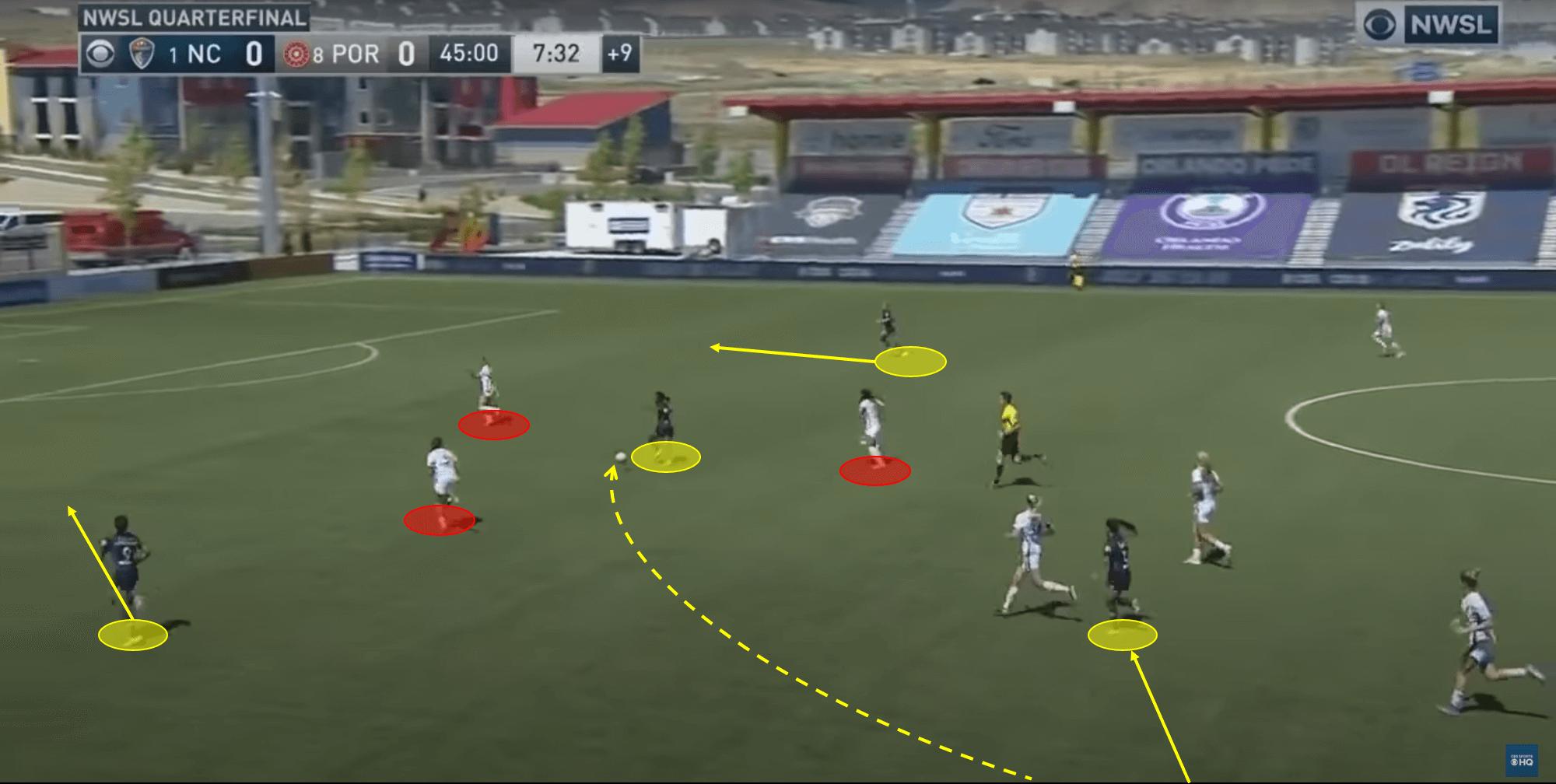 Debinha 2020 - scout report tactical analysis tactics