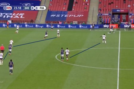 EFL Championship 2019/20: Brentford vs Fulham - tactical analysis tactics