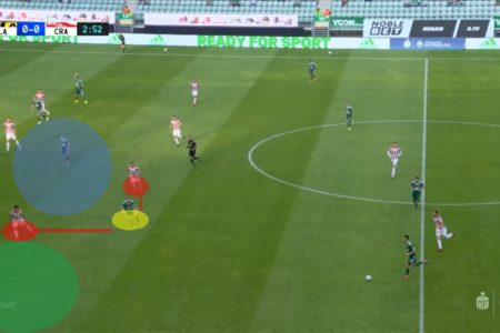 Przemyslaw Placheta 2019/20 - scout report - tactical analysis tactics