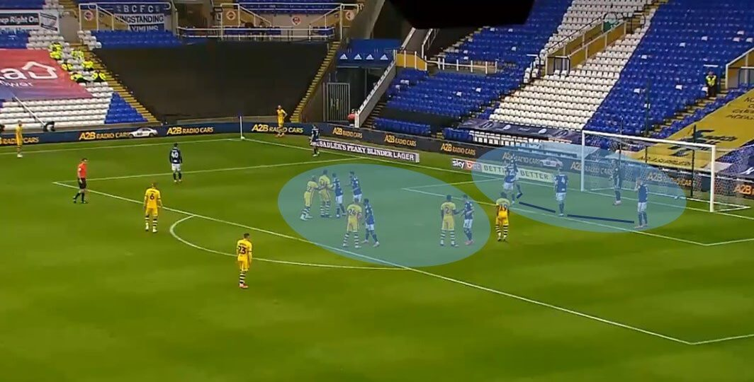 EFL Championship 2019/20: Birmingham City - set-piece analysis tactical analysis tactics