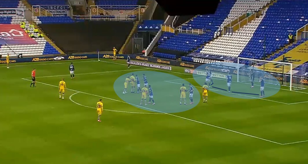 Efl Championship 2019 20 Birmingham City Set Piece Analysis