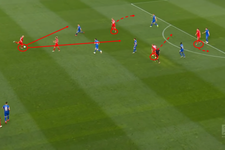 UEFA Champions League 2019/20: RB Leipzig vs Paris Saint-Germain – tactical analysis - tactics