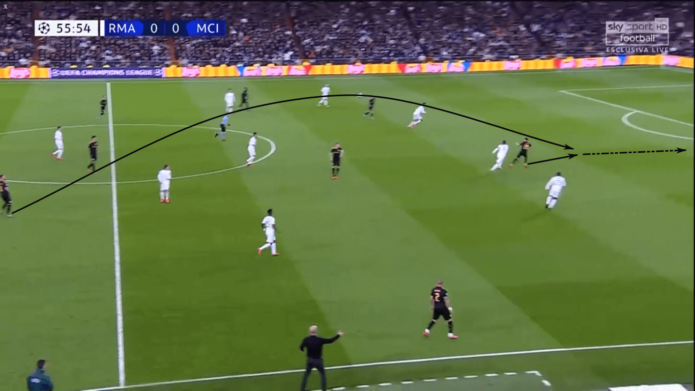 UEFA Champions League 2019/20: How Real Madrid can overturn the deficit vs Manchester City – tactical preview tactics