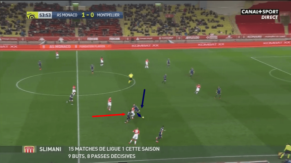 Andres Cubas at Nimes Olympique 2019/20 - scout report - tactical analysis - tactics