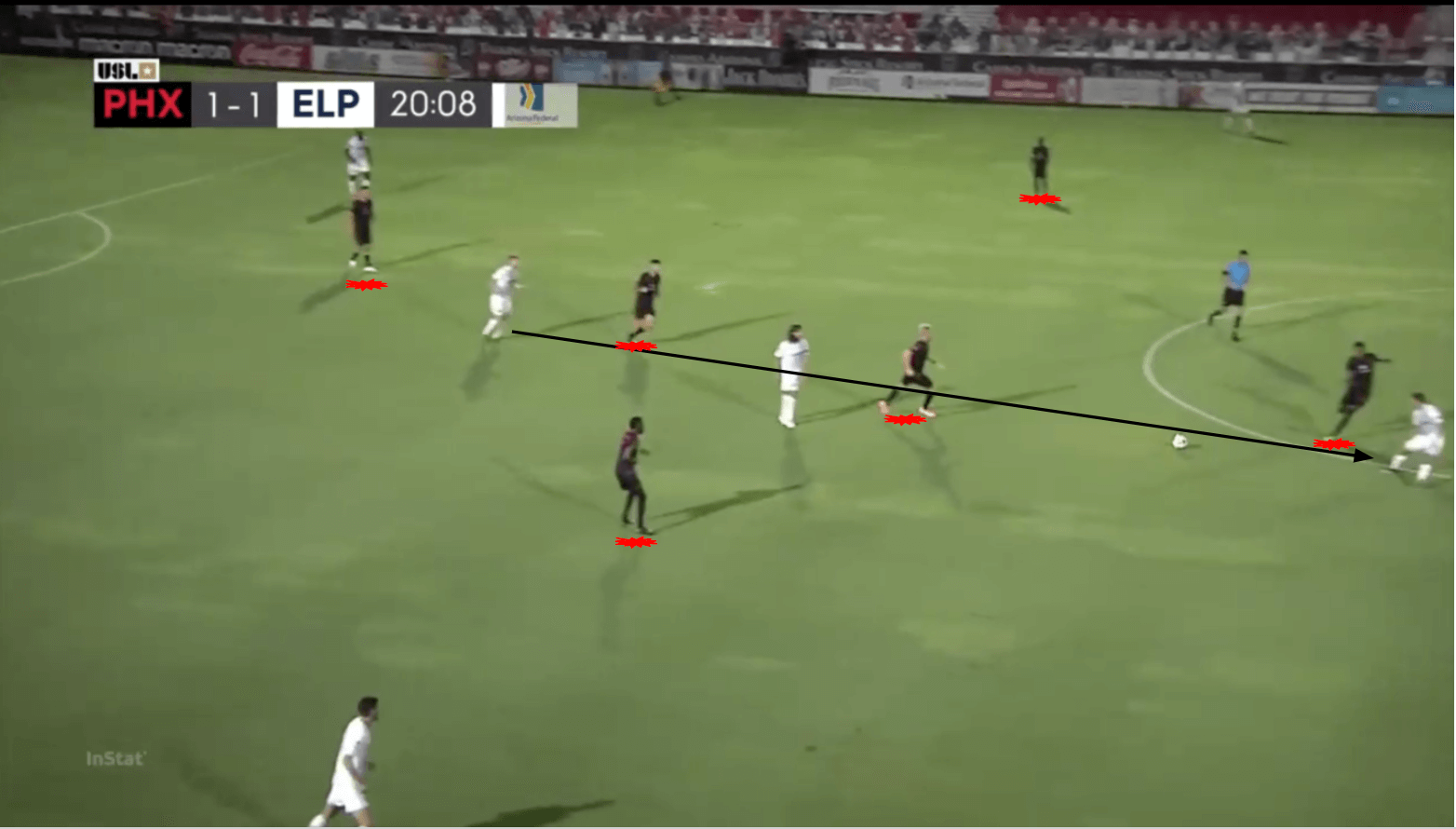 USL Championship 2020: Phoenix Rising vs El Paso Locomotive - tactical analysis tactics