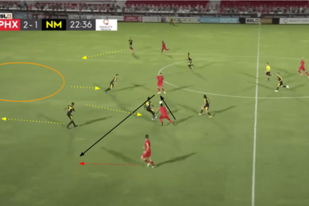 USL Championship 2020: Phoenix Rising vs New Mexico United - tactical analysis tactics