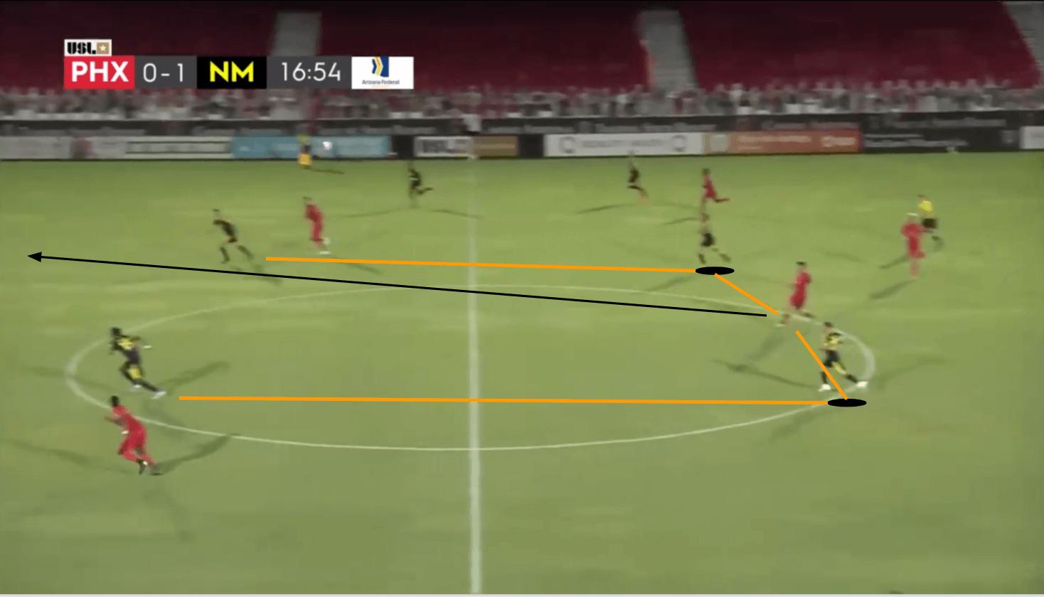 USL Championship 2020: Phoenix Rising vs New Mexico United - tactical analysis tactics