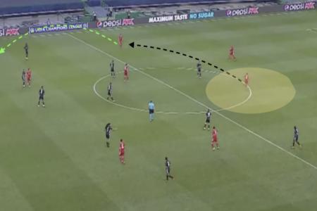 UEFA Champions League 2019/20: Bayern Munich vs Olympique Lyonnais tactical analysis tactics