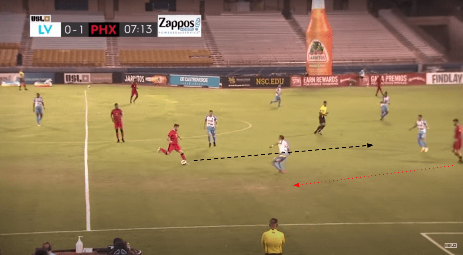USL Championship 2020: Las Vegas Lights vs Phoenix Rising - tactical analysis tactics
