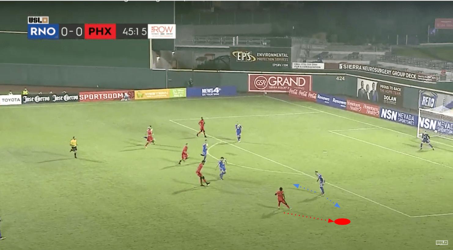 USL Championship 2020: Reno 1868 FC vs Phoenix Rising - tactical analysis tactics