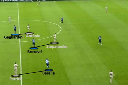 UEFA Europa League 2019/20: Inter MIlan vs Shakhtar Donetsk - tactical analysis tactics