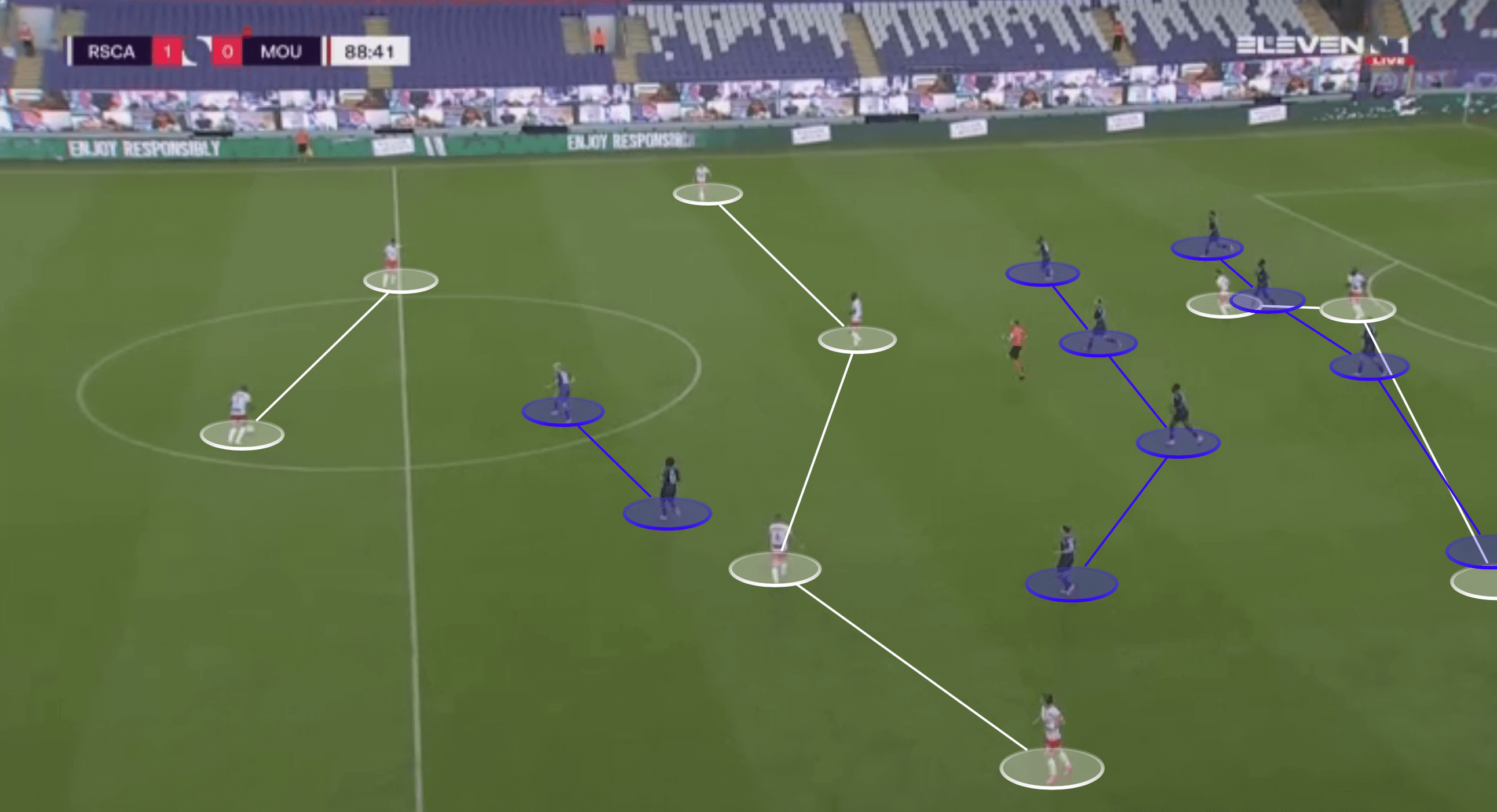 Belgian First Division A 2020/21: Anderlecht vs Royal Excel Mouscron - tactical analysis tactics