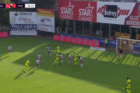 Belgian Pro League 2020/2021 - Royal Mouscron v KV Mechelen - tactical analysis tactics