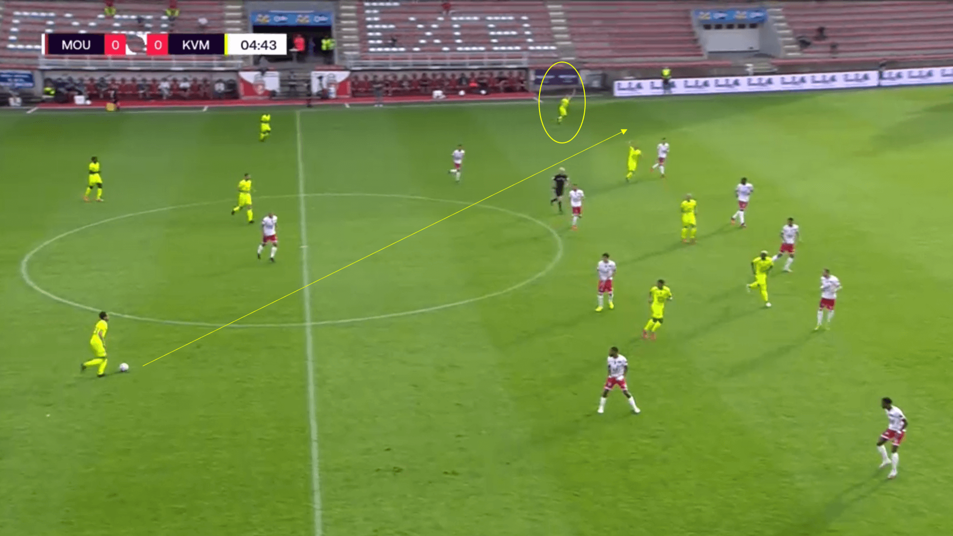 Belgian Pro League 2020/2021 - Royal Excel Mouscron v KV Mechelen - tactical analysis tactics