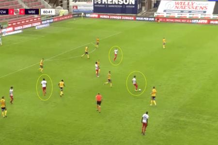 Belgian Pro League 2020/21 - Zulte Waregem v Waasland Beveren-tactical analysis-tactics