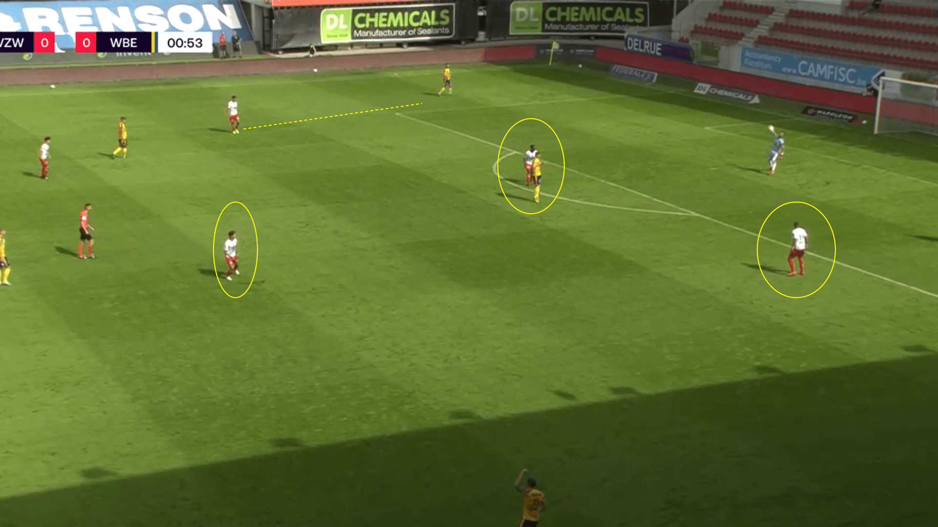 Belgian Pro League 2020/21 - Zulte Waregem v Waasland Beveren-tactical analysis-tactics
