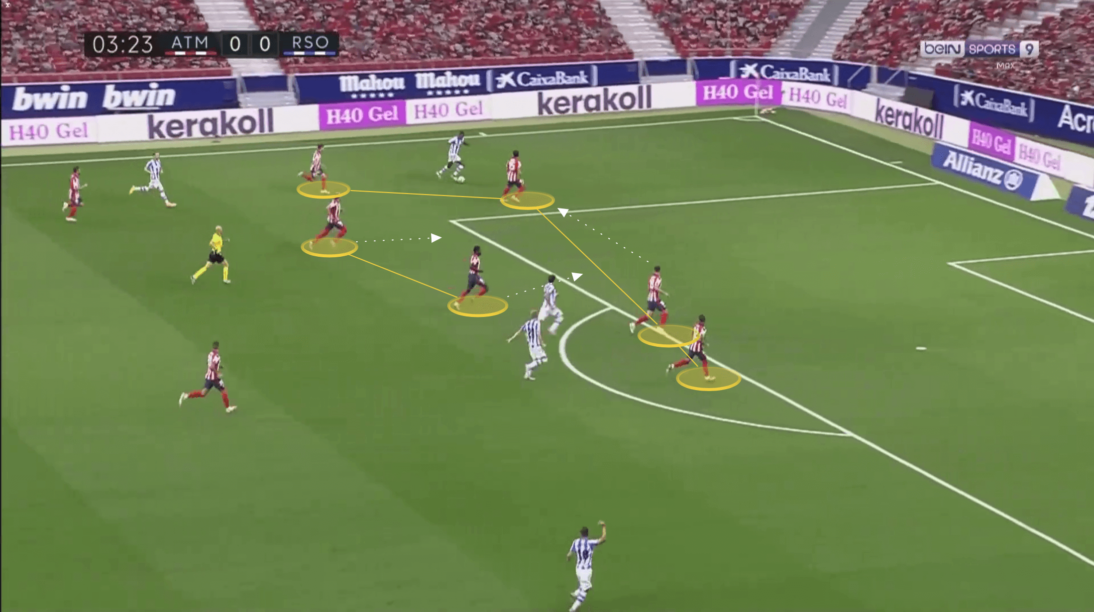 Head Coach Analysis: Breaking down Diego Simeone's defensive tactics at Atletico - tactical analysis tactics