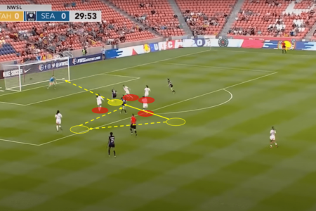 Jess Fishlock 2019/20 - scout report - tactical analysis tactics