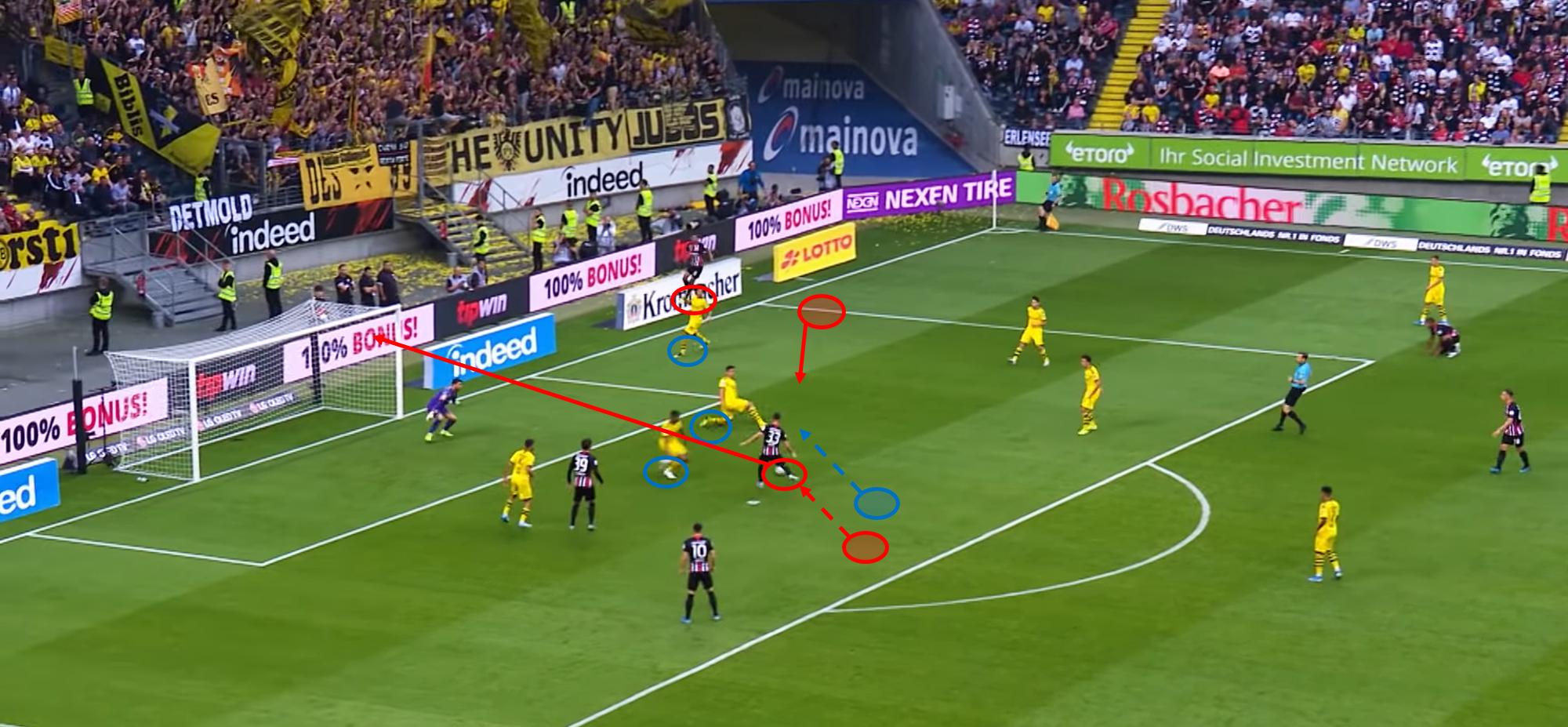 André Silva 2019/20 – Did Frankfurt get the better deal? – scout report - tactical analysis - tactics
