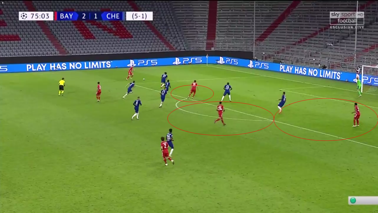 Champions League 2019/20: Bayern Munich vs Chelsea - tactical analysis tactics