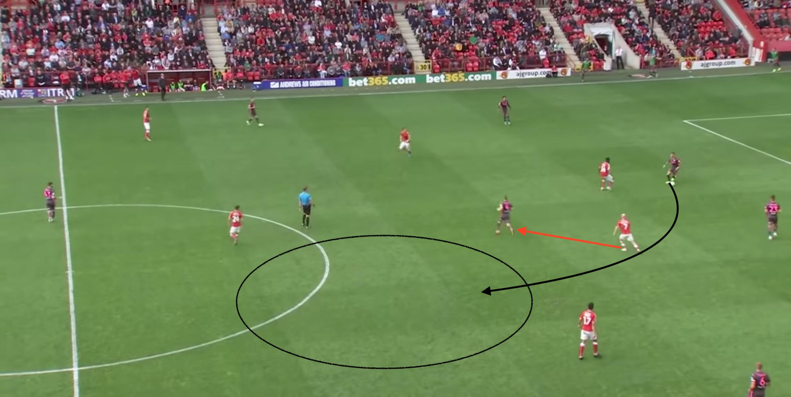 Ben White: England's next great defender